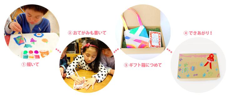 ☆布用絵の具「プチかけるくん」で手作りトートバックプレゼントキット 制作の流れ