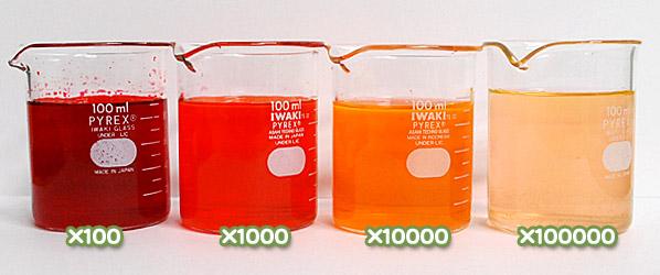 【医薬品、医薬部外品及び化粧品用法定色素】 赤色230号 エオシンYSの水溶希釈例(100倍~10万倍)