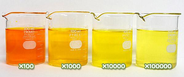 【医薬品、医薬部外品及び化粧品用法定色素】 黄色4号 タートラジンの水溶希釈例(100倍~10万倍)