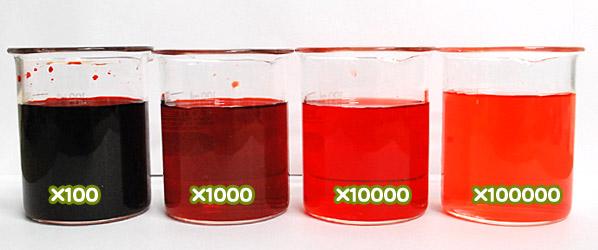 食用色素 - 食用赤色40号 アルラレッドACの水溶希釈例(100倍~10万倍)