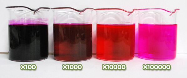 食用色素 - 食用赤色106号 アシッドレッドの希釈例(100倍~10万倍)