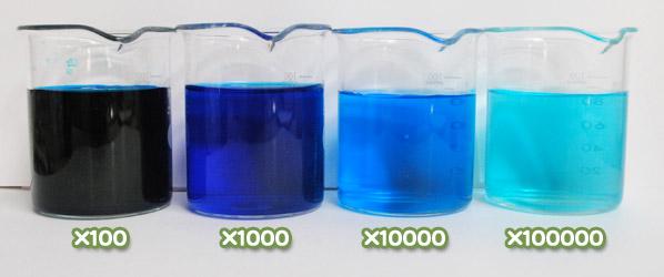 食用色素 - 食用青色1号 ブリリアントブルーFCFの水溶希釈例(100倍~10万倍)