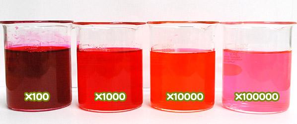 食用色素 - 食用赤色3号 エリスロシンの水溶希釈例(100倍~10万倍)