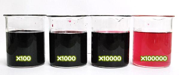食用色素製剤 - ぶどう色の希釈例(100倍~10万倍)