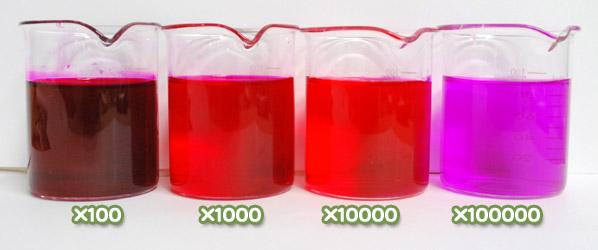 食用色素 - 食用赤色105号 ローズベンガルの水溶希釈例(100倍~10万倍)