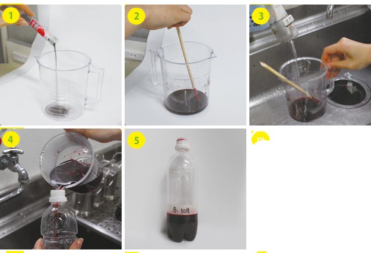 タイダイ染めカップ - 染液(50倍)の作り方
