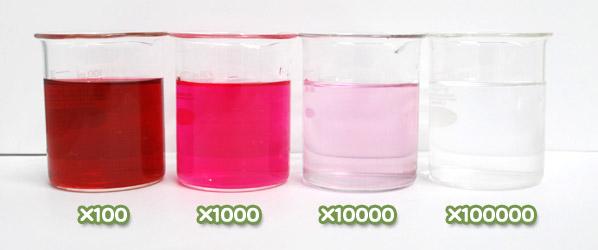 ビートレッド・ハイレッドBLの水溶希釈例(100倍~10万倍)