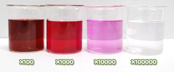 アカダイコン色素・ハイレッドRA-200の水溶希釈例(100倍~10万倍)